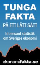 Annons Ekonomifakta